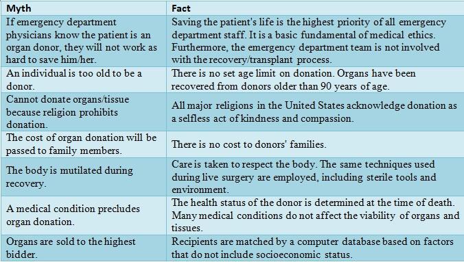 E:\Ammar Documents\ammar Doc\Course\table 4.jpg