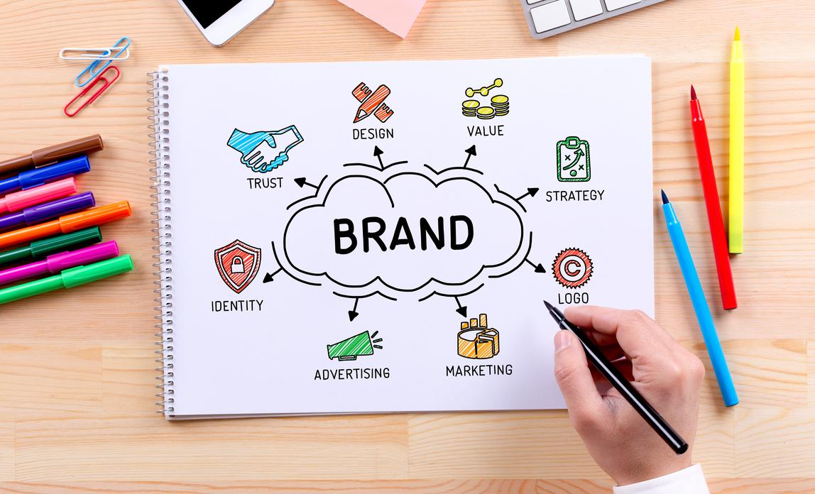 merek penting untuk bisnis