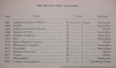 Photo: The First Chess Clock Ever?
