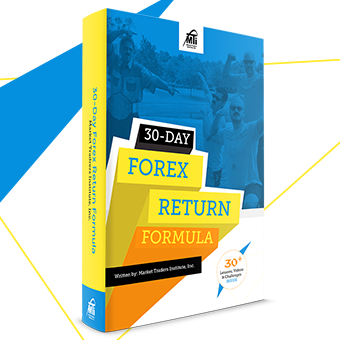 200 forex return