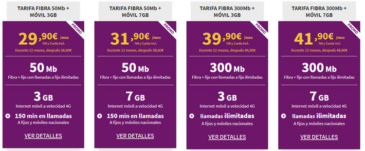 Elegir la mejor tarifa de fibra y móvil
