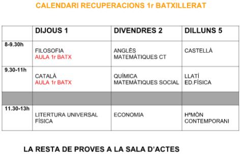 Recuperacions 1r Batx