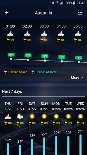 Weather Forecast Pro v1 0 8 [Paid] - ReleaseAPK