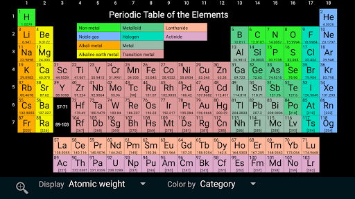 Periodicity - Best Periodic Table chemistry App by Tech Daily Life
