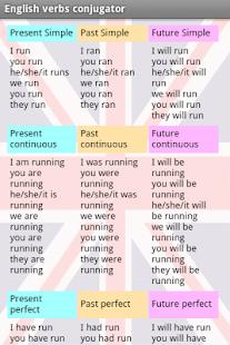 English verbs conjugator - náhled