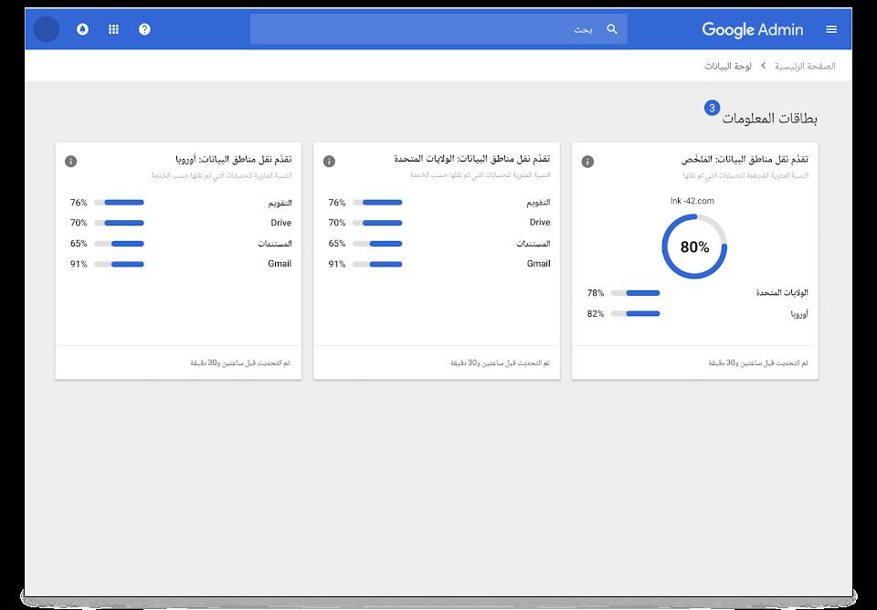 بطاقات معلومات مناطق Google Workspace