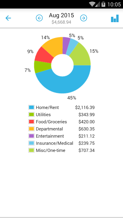 Home Budget with Sync- screenshot