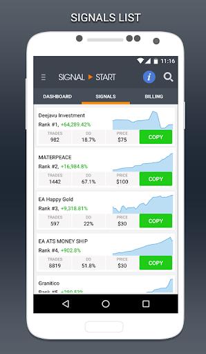 Forex Signals  Paidproapk.com 1