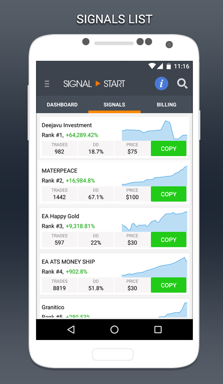 Forex Signals- screenshot