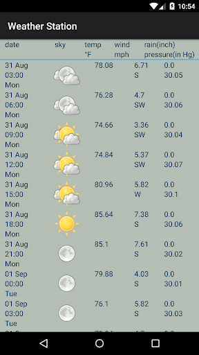 Weather Station screenshot 5