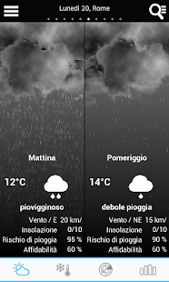 Weather for Italy - náhled