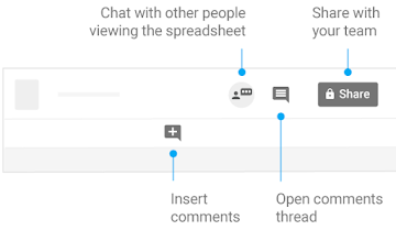 Share with your team. Chat with those viewing the sheet. Open comments thread and insert comments.