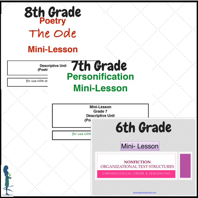 Over 100 Super Easy Mini-Lesson Power Points to teach every new concept!