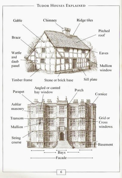 Construction details of historic Tudor houses