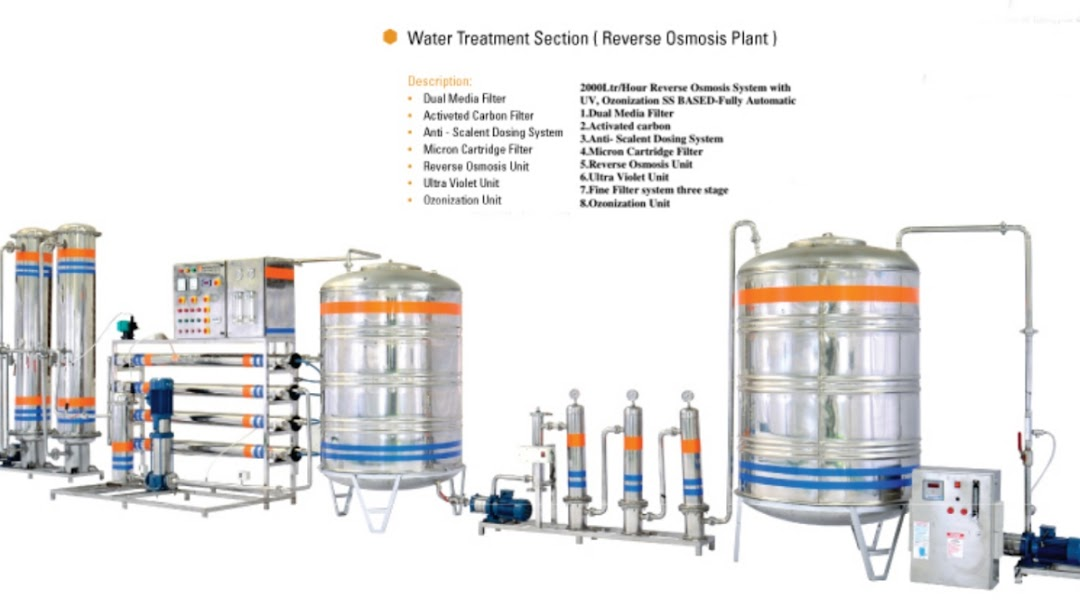 THREE STAR AQUA TECHNOLOGY(water treatment plant