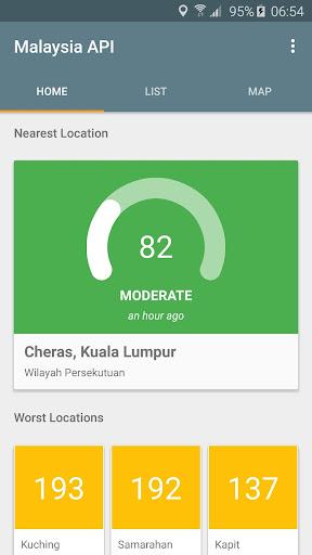 Malaysia Air Pollutant Index