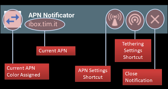 APN Notificator Screenshot