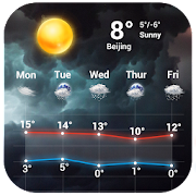 3d Weather Forecast Graphic 3.0.1_release Icon