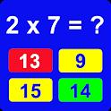 Tablas de Multiplicar icon