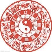 Восточный гороскоп