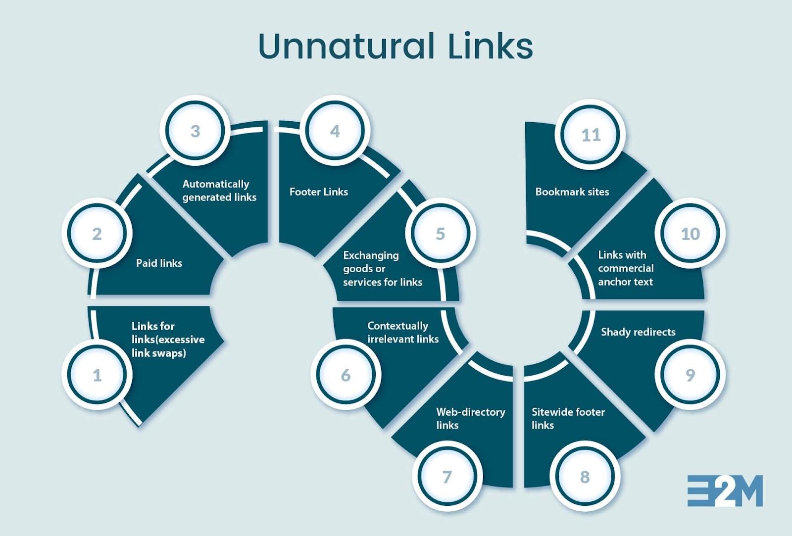 Liên kết không tự nhiên - Các loại khác nhau