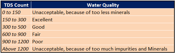 How healthy is your drinking water?