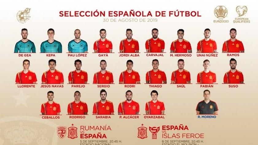 La convocatoria de España.