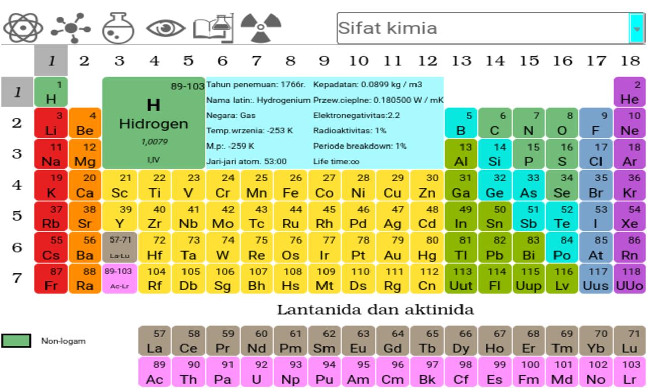 Tabel periodik unsur apl android di google play tabel periodik unsur screenshot urtaz Images