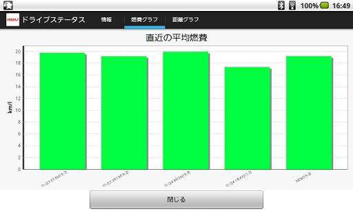 OBD Info-san! hack tool