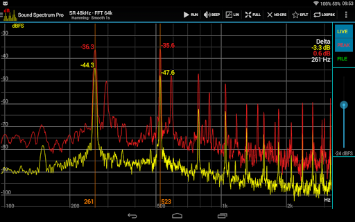 Sound Spectrum Pro 1 73 APK by Lindentree Software Details