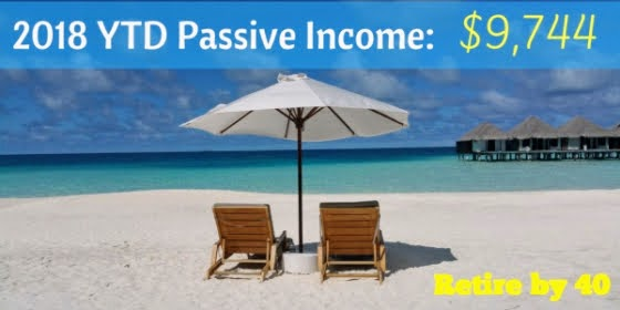 Passive Income 2018 thumbnail
