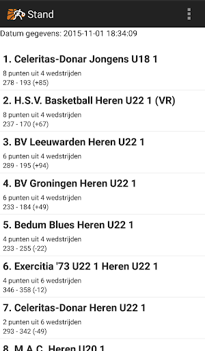 NBB Basketbal