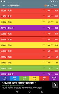 台灣即時霾害 Taiwan PM2.5, PM10, AQI  螢幕截圖 15