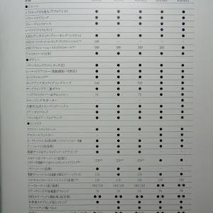 Sクラス W140のカスタム事例画像 栄さんの2020年11月13日23:01の投稿