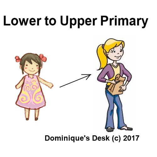 Growing up- Moving from Lower to Upper Primary