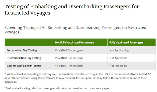 Vaccinated Passengers No Longer Require Testing to Board Cruises