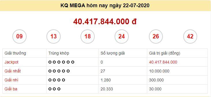 Bảng kết quả xổ số mega kỳ quay số 615 ngày 24/7/2020