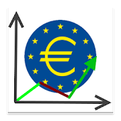 Euro Rates and Converter