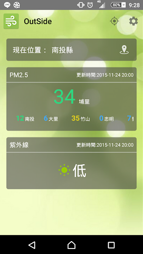 OutSide pm2.5 uv即時監測