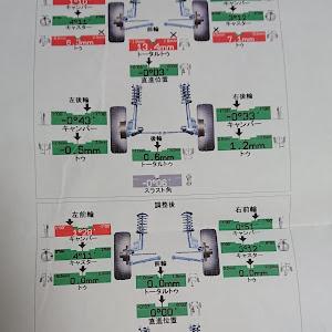 キャロル HB36S H30.5F.NAのカスタム事例画像 ゆーとさんの2019年04月20日18:55の投稿