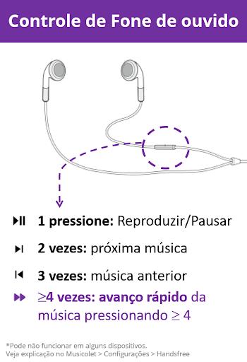 Musicolet Reprodutor de música [Sem anúncios] - Revenue & Download