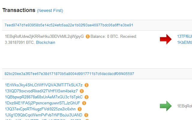 Bitcoin Sneak Peek