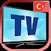 Turkey TV sat info Icon