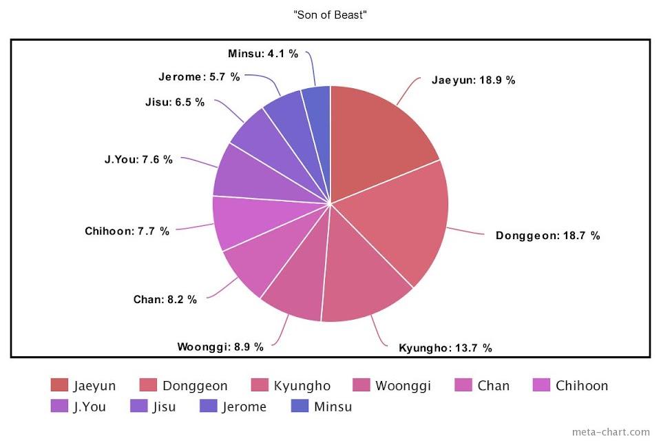 meta-chart - 2021-06-12T154354.757