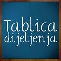 Tablica dijeljenja icon