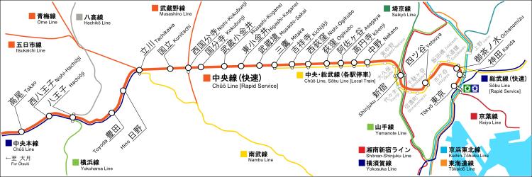 Chuo line museo ghibli