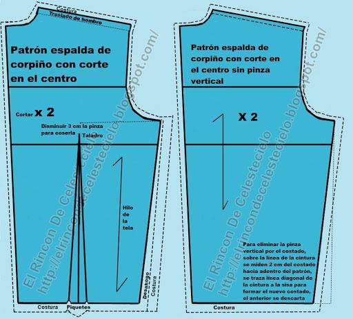 Eliminando pinza vertical en patrón corpiño espalda con corte en el centro