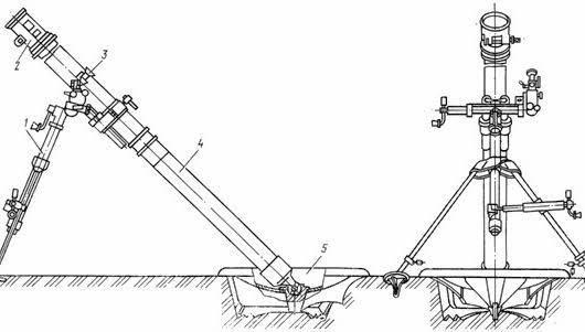 82 мм миномет - краткое описание
