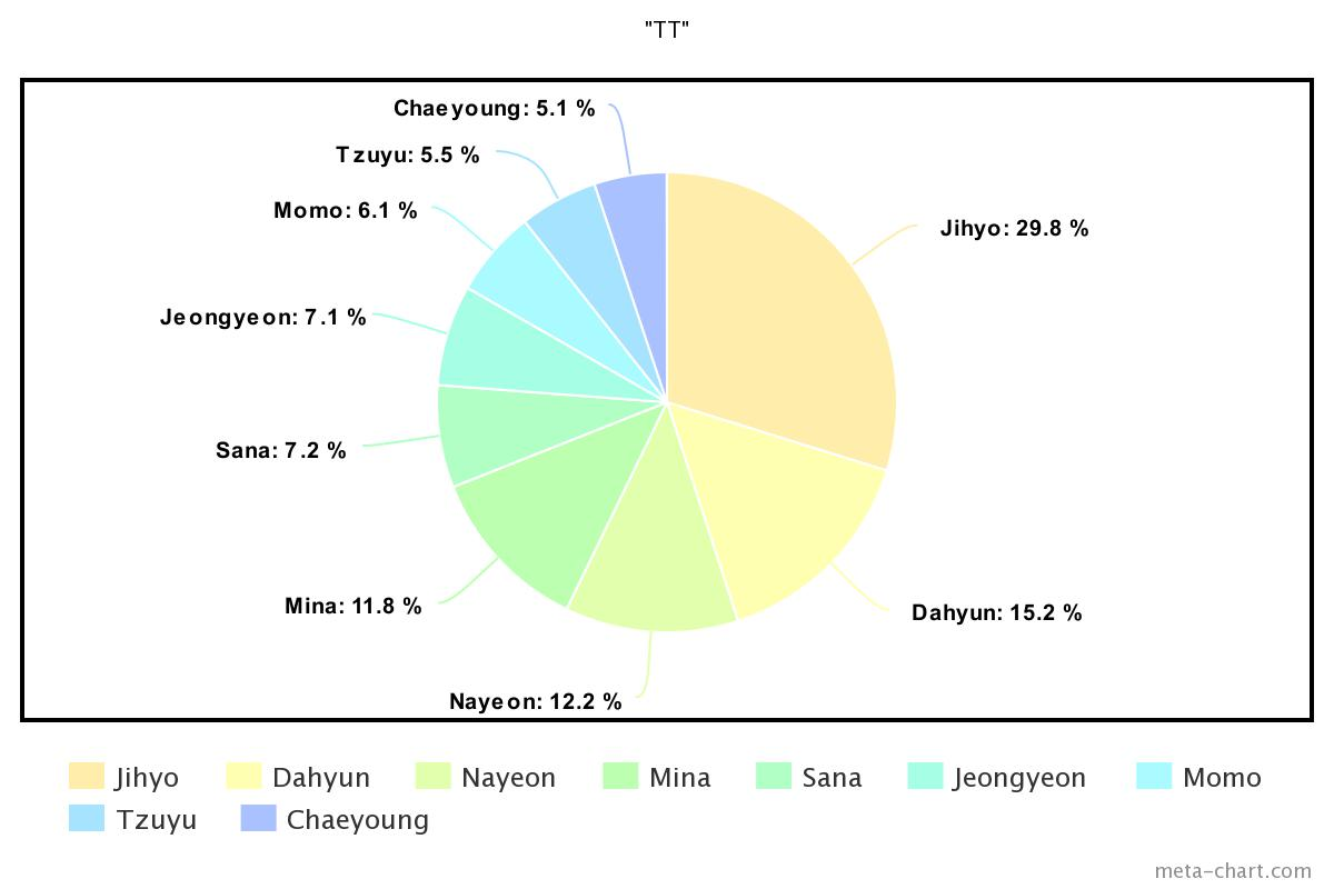 meta-chart - 2021-03-10T154919.887