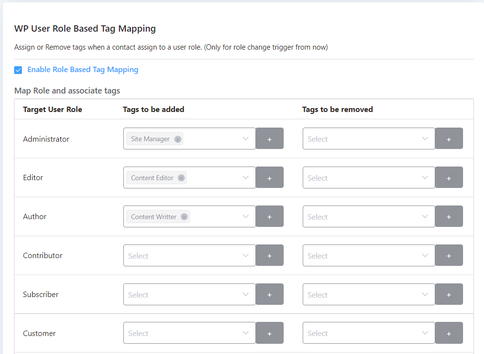 fluentcrm wp user role tagging